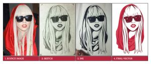 Gaga Era Project: The Fame - Process by 7ewger