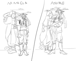 MAGI - height difference by ehayul