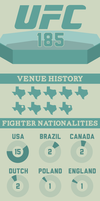 UFC 185 infographic by caseharts by caseharts