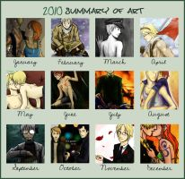 2010 Art Summary by Brainiac6Techgirl