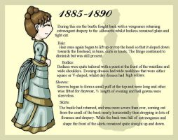 1885-1890 Fashion Card by lady-of-crow