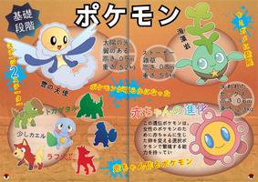 CoroCoro Page 9 and 10 by Itching2Design