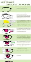 Eyeball vector Tutorial by K4nt