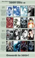 2009 - 2012 improvement by Kevin-Glint