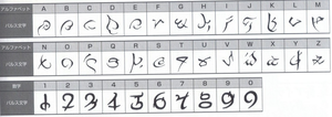 Complete Pulse Alphabet by heather99125