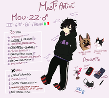 Meet The (Loser)Artist: Mou by miulk