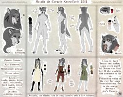 Anthro 2012 by NatalieDeCorsair
