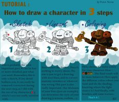 Tutorial - How To Draw A Character In 3 Steps by VictorNeveu