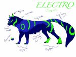 Electro Temp ref 2014 by 132364