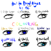 How to Draw Eyes by Me by Areksandura