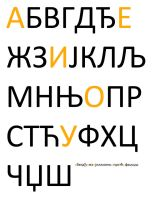 Serbian Alphabet by sternradio7