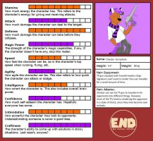 Chester END Stat Sheet by thetrans4master