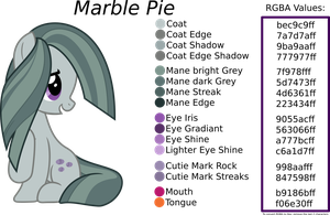 Marble Pie Coloring Guide by TimeLordOmega