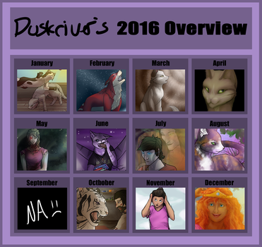2016 Overview by Duskriver
