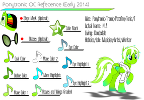 Ponytronic Early 2014 Reference by TronicMusic