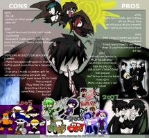 The Pros n Cons of 2 Years by Chocoreaper