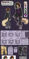 Ephidell Reference Sheet by Nestly