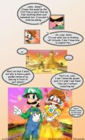 Mario: Sarasaland's Surprise by saiiko