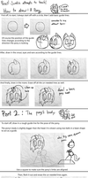 How to draw, a Poni by Voids-Edge