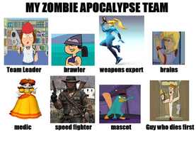 K-Dog's Zombie Apocalypse Team by K-dog0202