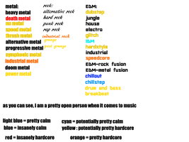 List Of Music Genres I Like by DROP-THERAPY