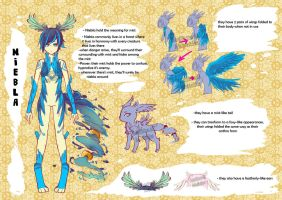 Niebla Reference Sheet by SoleilRune