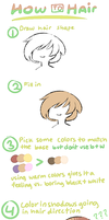 Tutorial: quick hair by TheKnysh