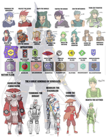 Journey to Blackthorn compilation page by bulletproofturtleman