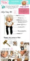 Doll Time! with Beamie: Marik by Beam-The-Chao