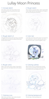 My process of making colored drawings by Agamnentzar