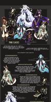ELEI: Species Guide Part 3 [Classes] by R0HI0