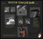 Gryph heads evolution by griffsnuff