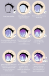 Anime Eye Tutorial by Iseanna