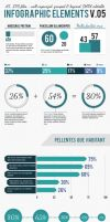 Infographic Elements V.05 by JuliaPainter