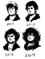 evolution of jontron by Sokkhue