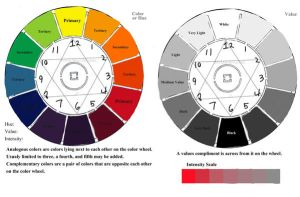 Value_Color Wheel and  Hue Bar by LoserLunatic