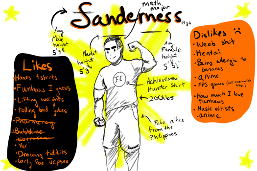meet the artist! by sanderness