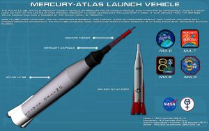 Mercury-Atlas Launch Vehicle Tech Readout [new] by unusualsuspex