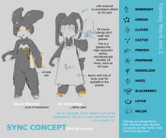 SYNC Concept 001 by TysonTan
