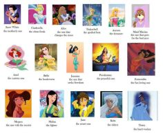 Disney Princess Tag Ur Friends by muffla