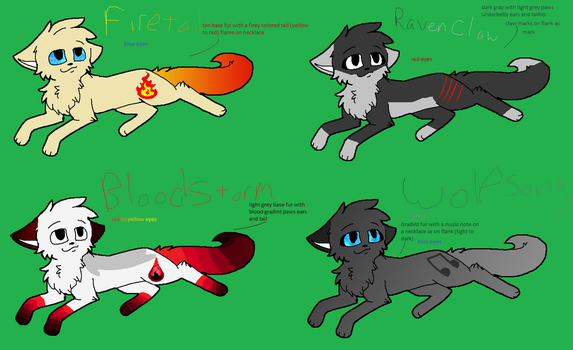 Kit Reference Page by Luna101lol