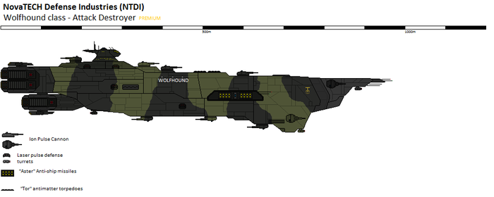 Wolfhound class - Attack Destroyer by zagoreni010