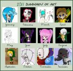 Art Summary for 2011 by Ask-Ghirahim