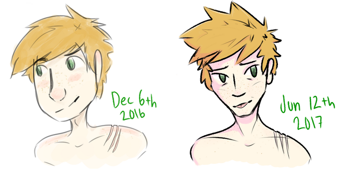 Improvement (in half a year) by Anonyymia