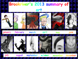 sUMMARY OF aRT by BrookRiver