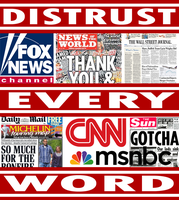 Distrust the Media by Party9999999