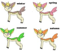 Seasons forms by LunaticDemonLuny