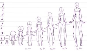 2 to 9 heads - MY LIKES ABOUT ANIME ANATOMY by rika-dono