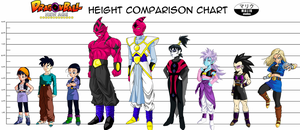 DBNA Height Chart 2 by MalikStudios