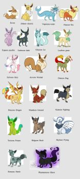 Eeveelutions with names by ScreamQueen1991
